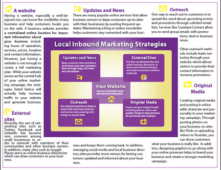 Inbound Marketing chart